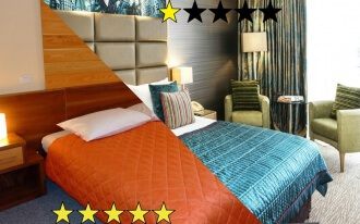 hotel reviews overrated